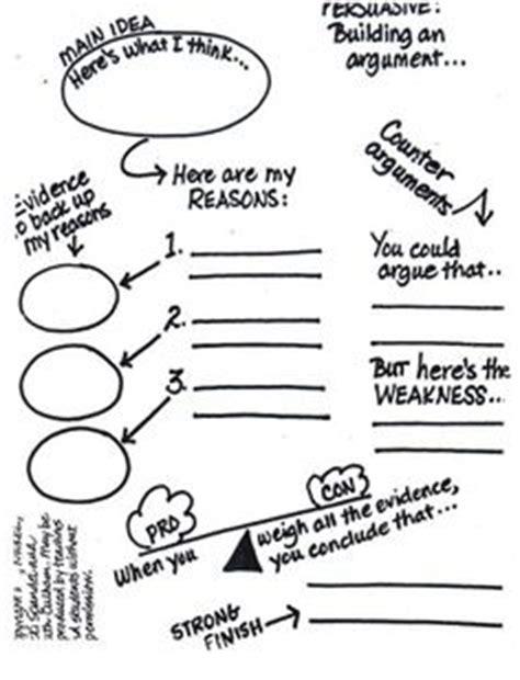 Argumentative essay worksheets - eslprintablescom